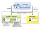 Agenda nazionale 2014 per la valorizzazione del patrimonio informativo pubblico
