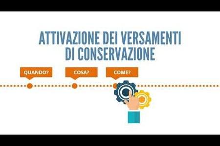 Richiesta di adesione al servizio di conservazione di ParER