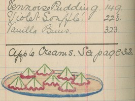 What's Cooking? 1.000 storiche ricette canadesi digitalizzate e pubblicate on line
